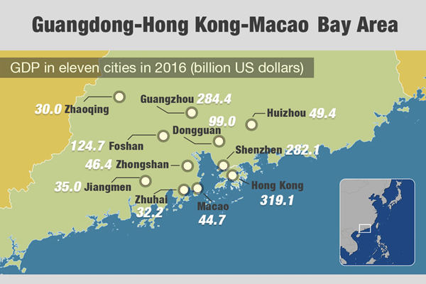 Macau Greater Bay Area participation